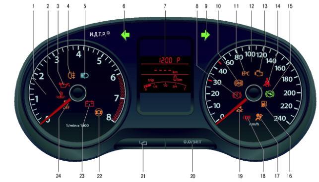 Панель приборов polo sedan