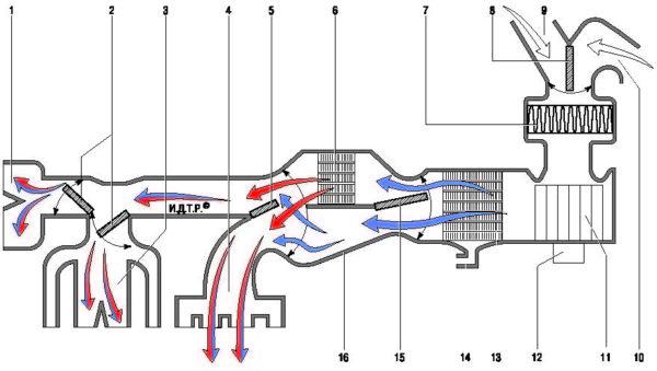 система отопления polo sedan
