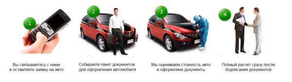 Выкуп автомобиля